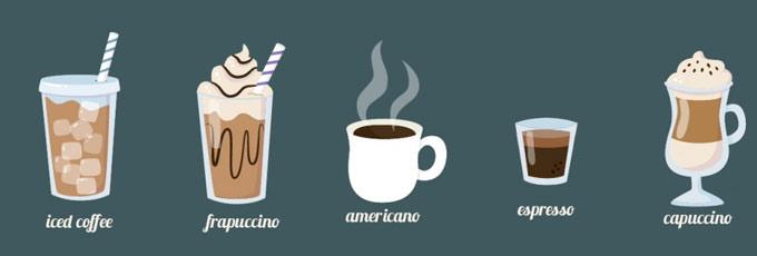 Coffeeshop ISIC