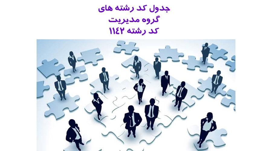 انتخاب رشته مجموعه مدیریت – ۱۱۴۲ – ارشد ۹۸