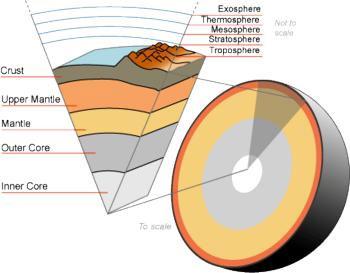 دکتری زمین شناسی
