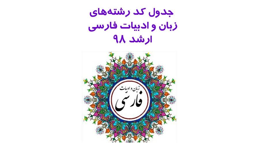 زبان و ادبیات فارسی انتخاب رشته ارشد 98