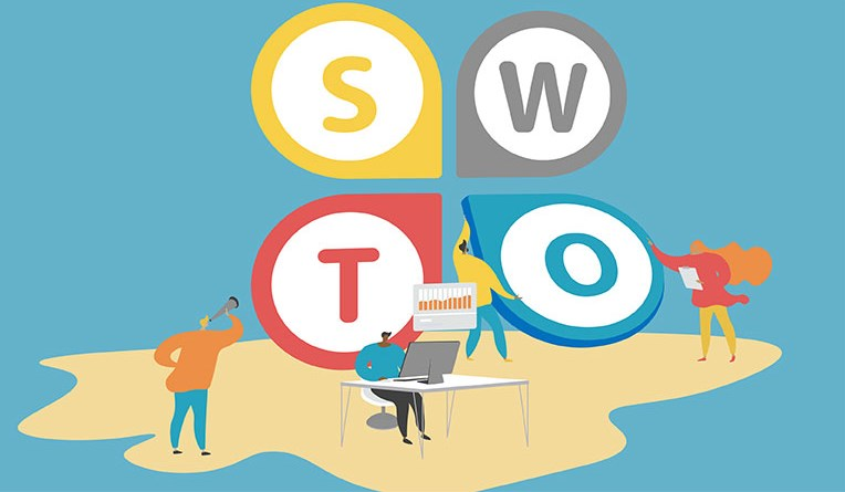 What is SWOT